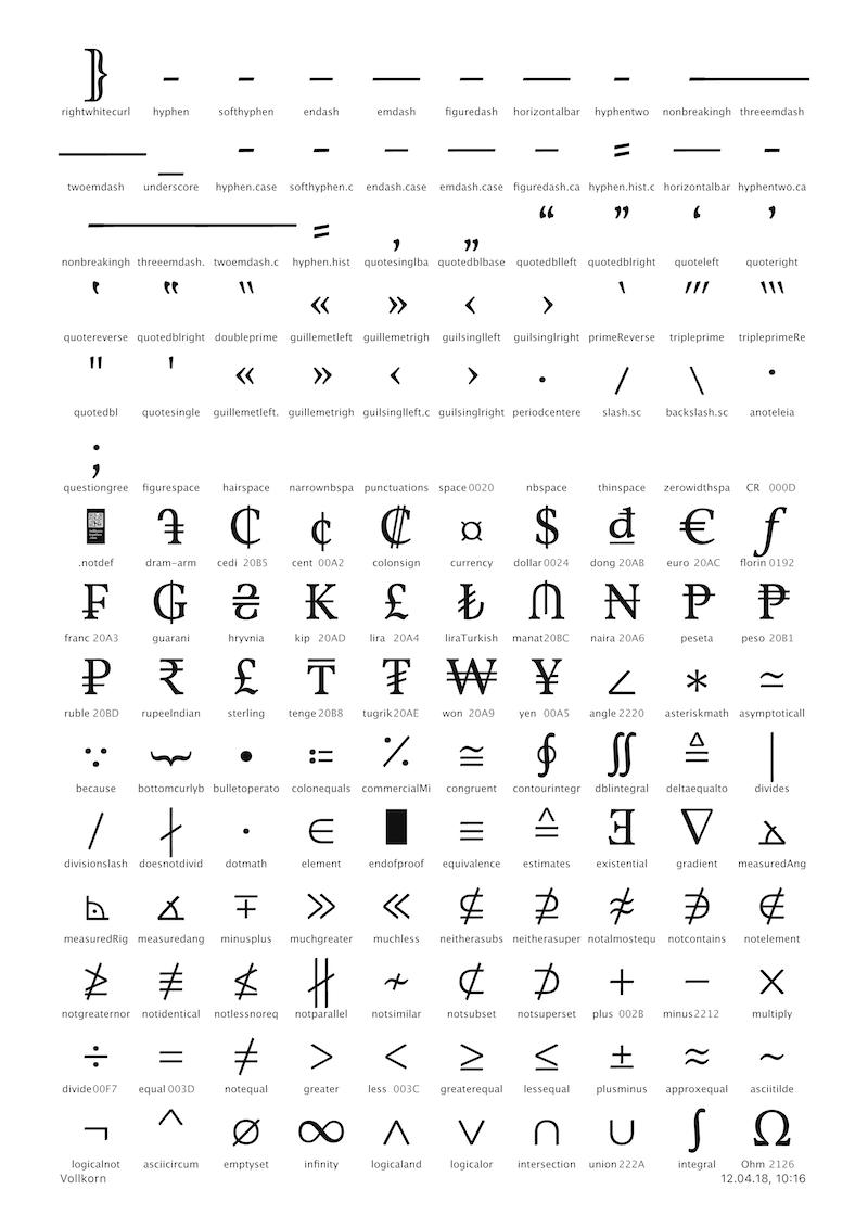Vollkorn Typeface